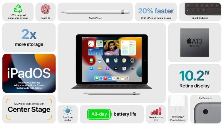 Apple, ipad, apple ipad new