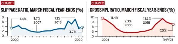 bad bank, what is a bad bank, bad bank explained, nirmala sitharaman bad bank, india bad bank, nirmala sitharaman press conference, Indian Express