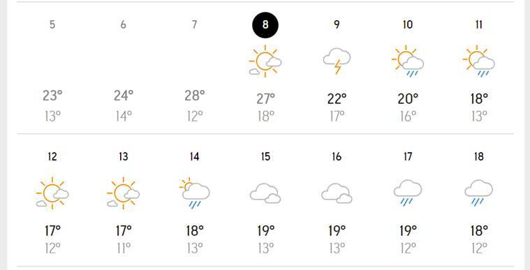 manchester weather, manchester weather report, weather manchester, manchester weather today